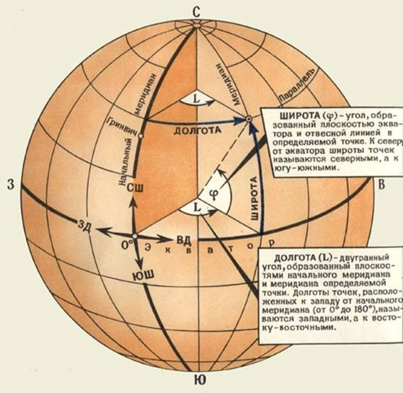 самом Допустимое отклонение при определении координат шагала вплотную